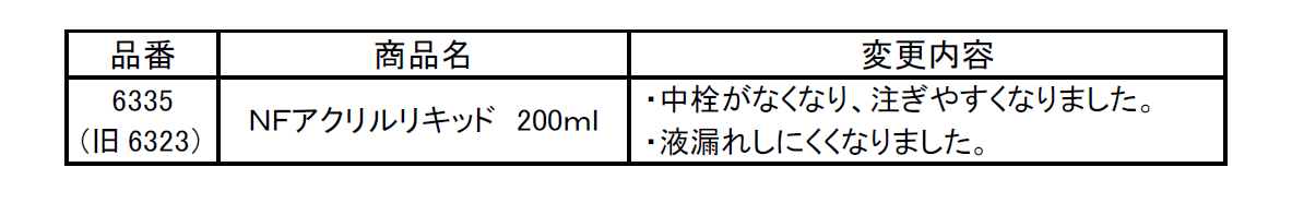 NF アクリルリキッド 200ml の仕様変更