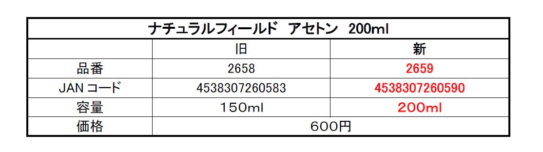 ナチュラルフィールド アセトン 200ml 商品番号変更